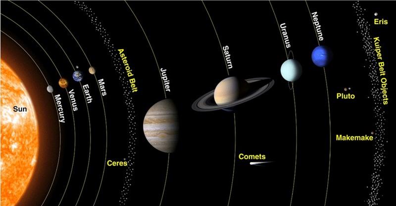 güneş-sisteminde plüton