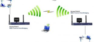 Access Point Nedir?